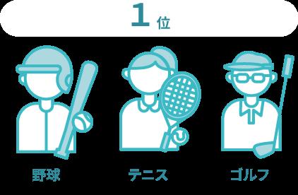 1位 野球 テニス ゴルフ